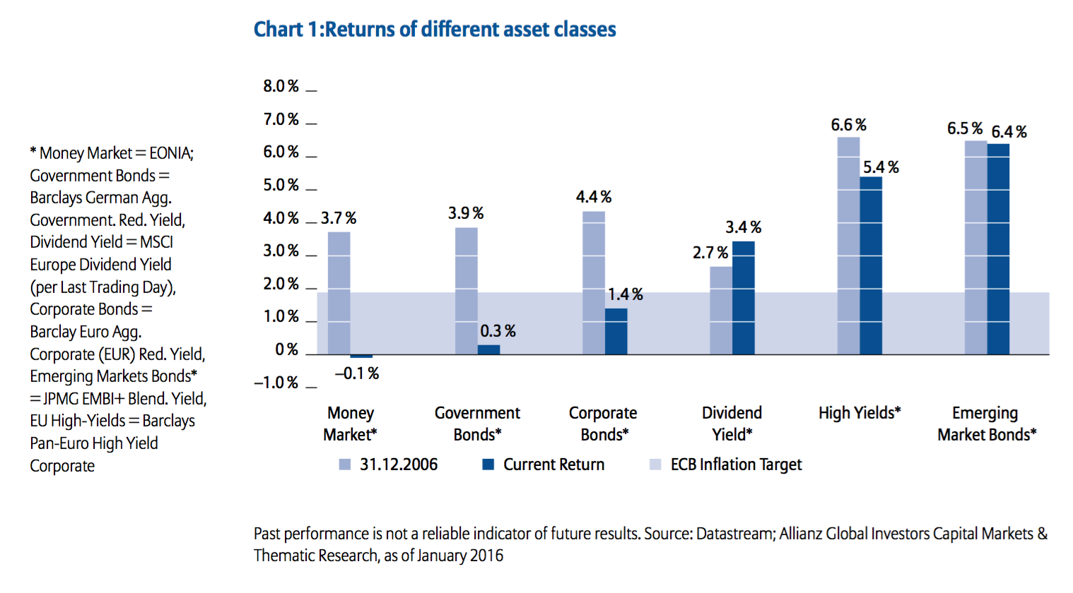 the latest d13e7 29ece Please find the full report from Allianz Global Investors on multi asset  strategies attached on the left. verkleinert anzeigen